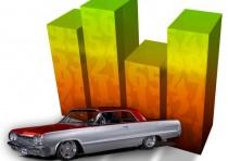 Impala/Full Size Production Numbers